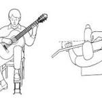 Một số cách phòng tránh đau cổ tay khi chơi guitar