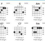 Sheet nhạc và hợp âm guitar ánh nắng của anh – Đức Phúc